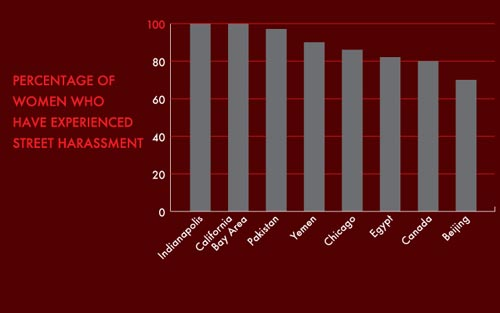 Anti sexual harassment laws in pakistan most people