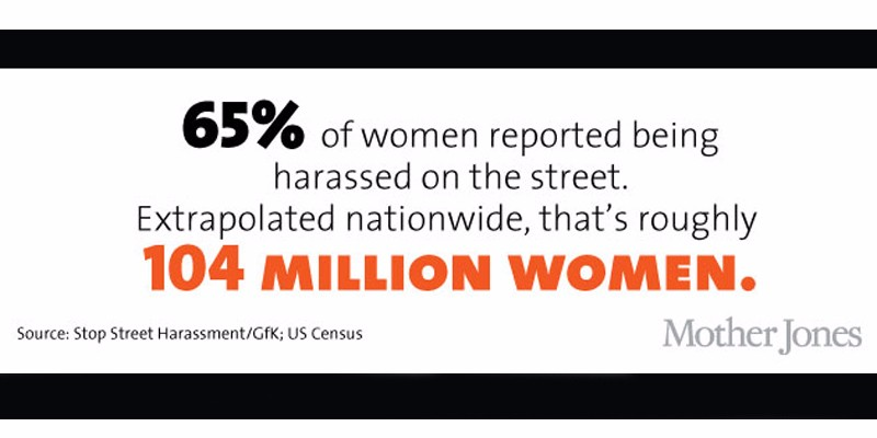 Read the National Study on Street Harassment.