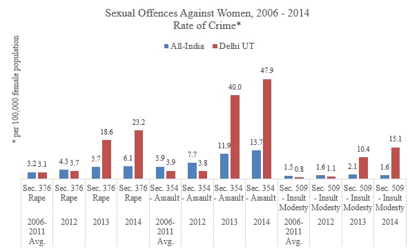 Sexual harassment laws in egypt